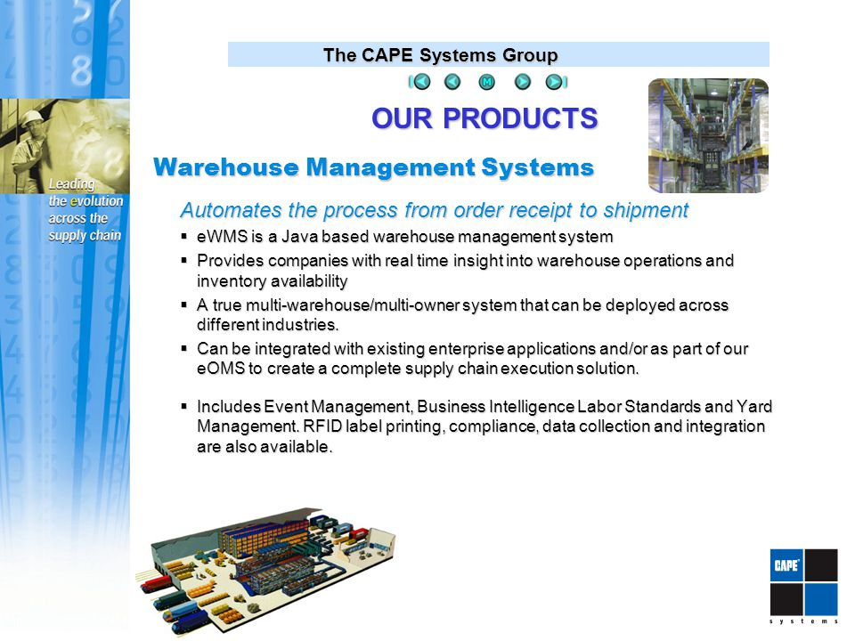 The CAPE Systems Group Warehouse Management Systems Automates the process from order receipt to shipment  eWMS is a Java based warehouse management system  Provides companies with real time insight into warehouse operations and inventory availability  A true multi-warehouse/multi-owner system that can be deployed across different industries.