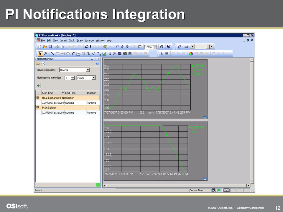 12 © 2008 OSIsoft, Inc. | Company Confidential PI Notifications Integration