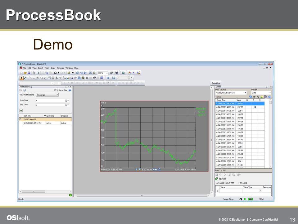 13 © 2008 OSIsoft, Inc. | Company Confidential Demo ProcessBook