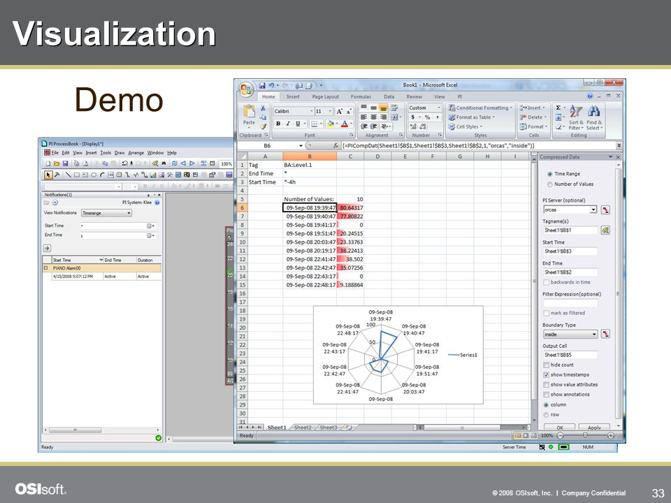 33 © 2008 OSIsoft, Inc. | Company Confidential Demo Visualization