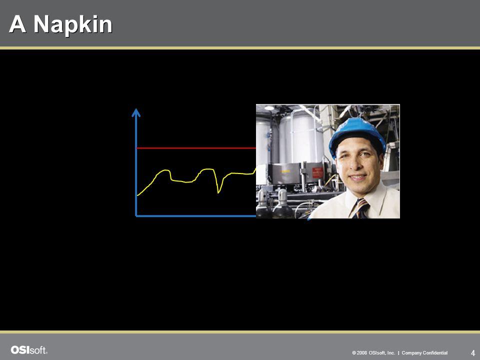 4 © 2008 OSIsoft, Inc. | Company Confidential A Napkin