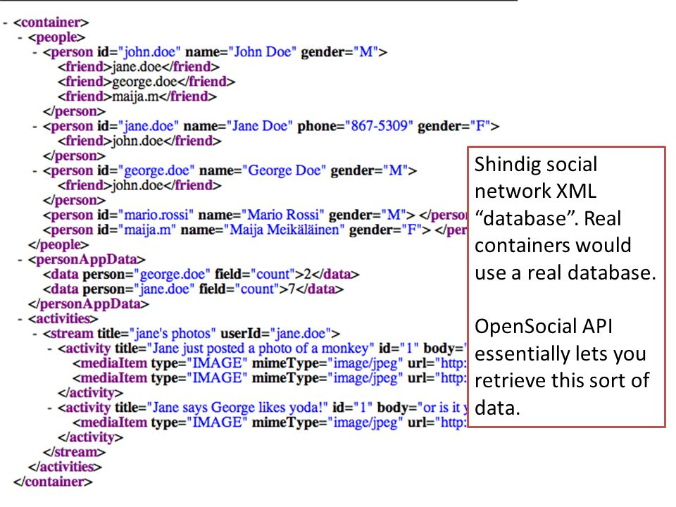 Shindig social network XML database . Real containers would use a real database.