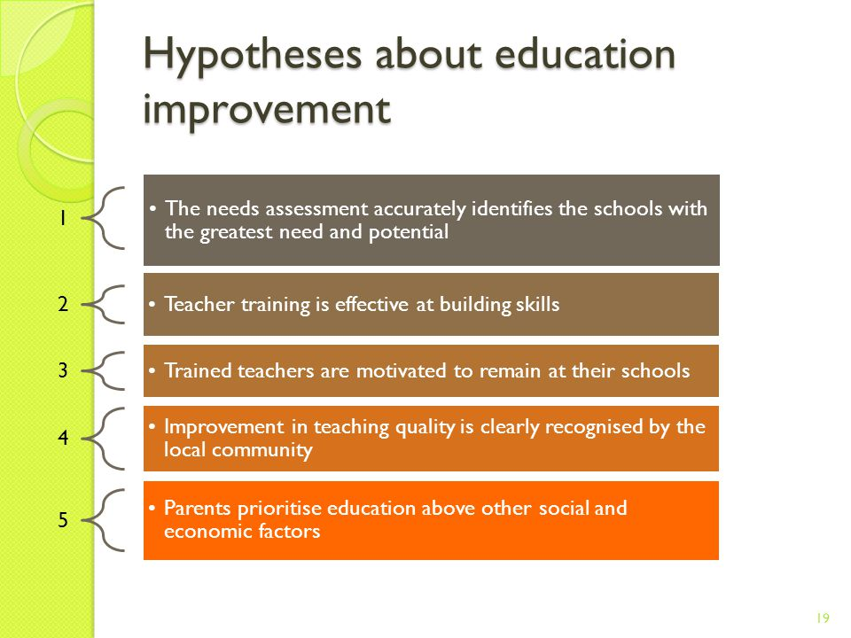 Hypotheses about education improvement 19