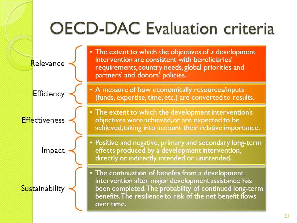 OECD-DAC Evaluation criteria 21