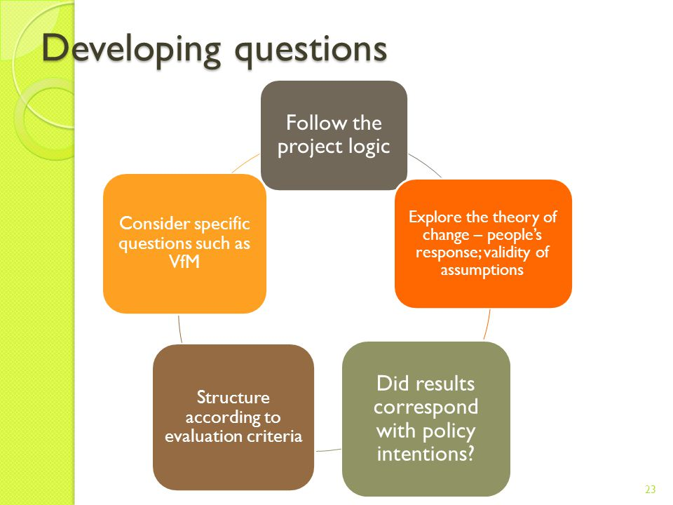 Developing questions 23