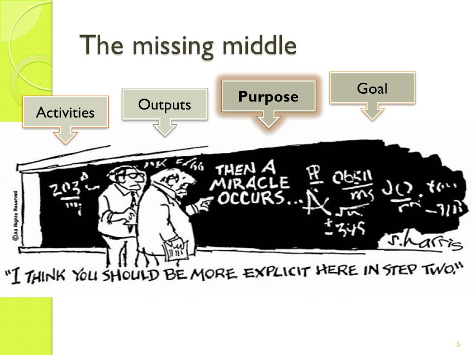 The missing middle Activities Outputs Purpose Goal 6