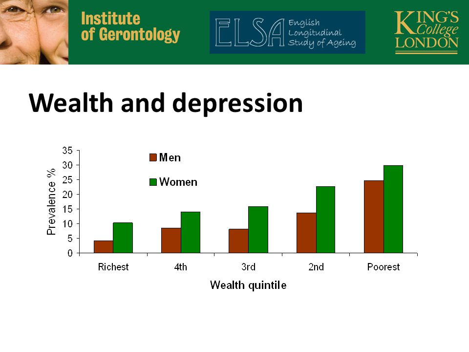 Wealth and depression