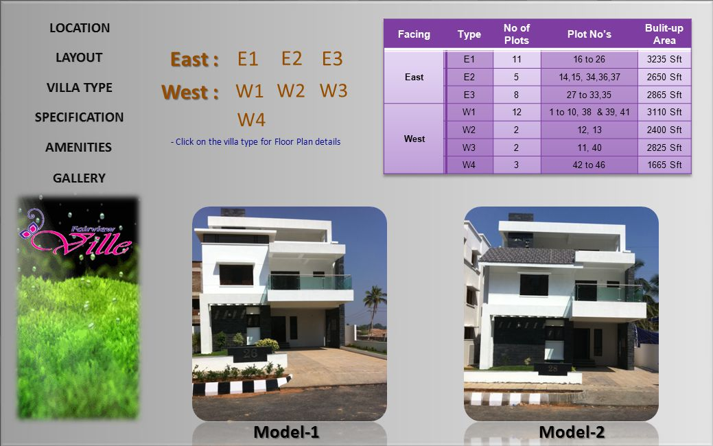 Model-1Model-2 East : West : E1 E2 E3 W3 W2 W1 - Click on the villa type for Floor Plan details W4