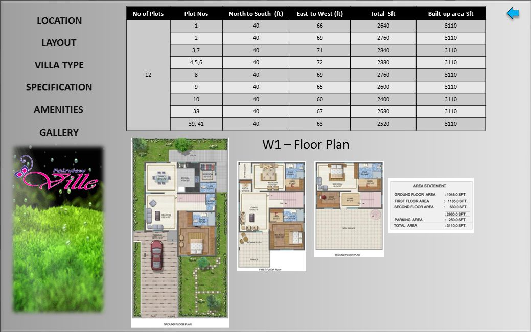 W1 – Floor Plan No of PlotsPlot NosNorth to South (ft)East to West (ft)Total SftBuilt up area Sft 12 1406626403110 2406927603110 3,7407128403110 4,5,6407228803110 8406927603110 9406526003110 10406024003110 38406726803110 39, 41406325203110
