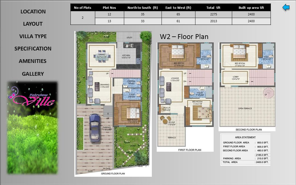W2 – Floor Plan No of PlotsPlot NosNorth to South (ft)East to West (ft)Total SftBuilt up area Sft 2 12356522752400 13336120132400