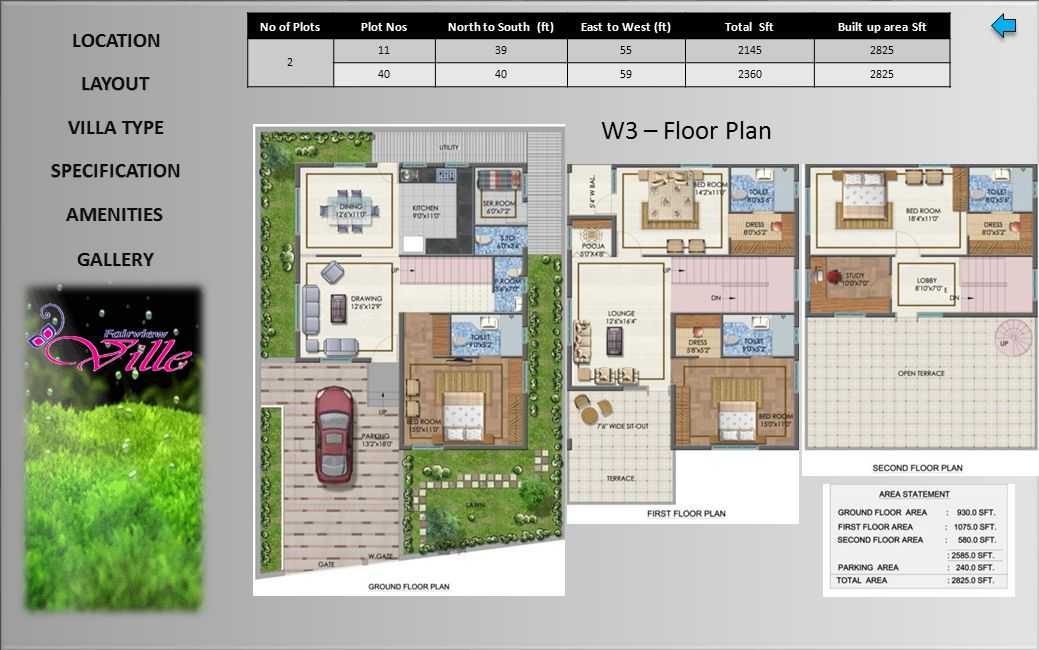 W3 – Floor Plan No of PlotsPlot NosNorth to South (ft)East to West (ft)Total SftBuilt up area Sft 2 11395521452825 40 5923602825