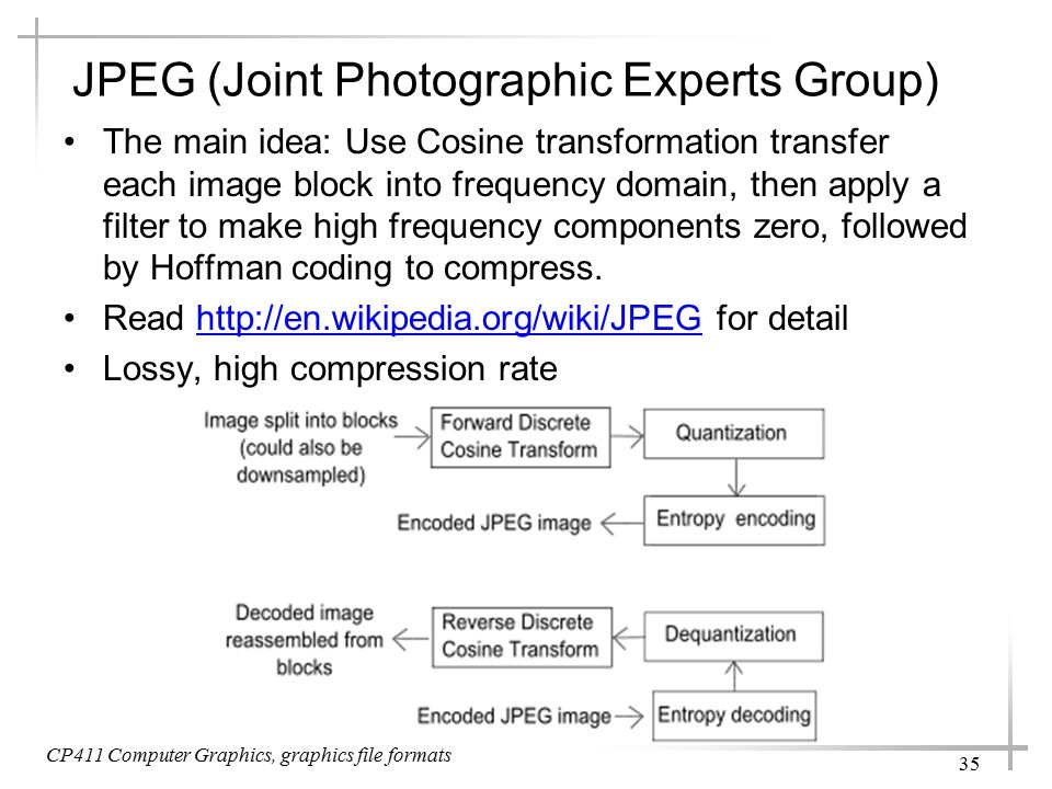 JPEG (Joint Photographic Experts Group) The main idea: Use Cosine transformation transfer each image block into frequency domain, then apply a filter to make high frequency components zero, followed by Hoffman coding to compress.