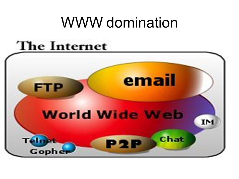 WWW domination