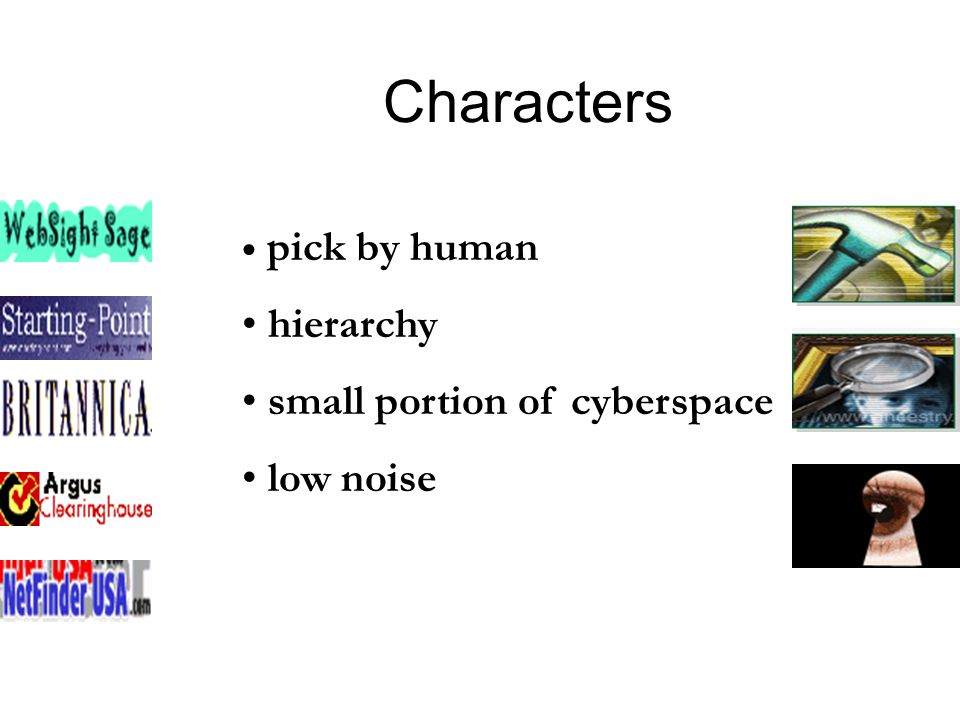 pick by human hierarchy small portion of cyberspace low noise Characters