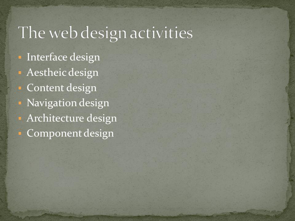  Interface design  Aestheic design  Content design  Navigation design  Architecture design  Component design