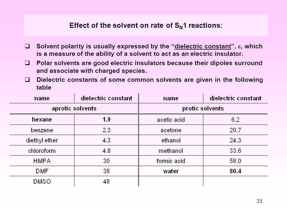 22 Consider the nature of the Nucleophile:  Recall again that the nature of the nucleophile has no effect on the rate of S N 1 reactions because the slowest (rate-determining) step of an S N 1 reaction is the dissociation of the leaving group and formation of the carbocation.