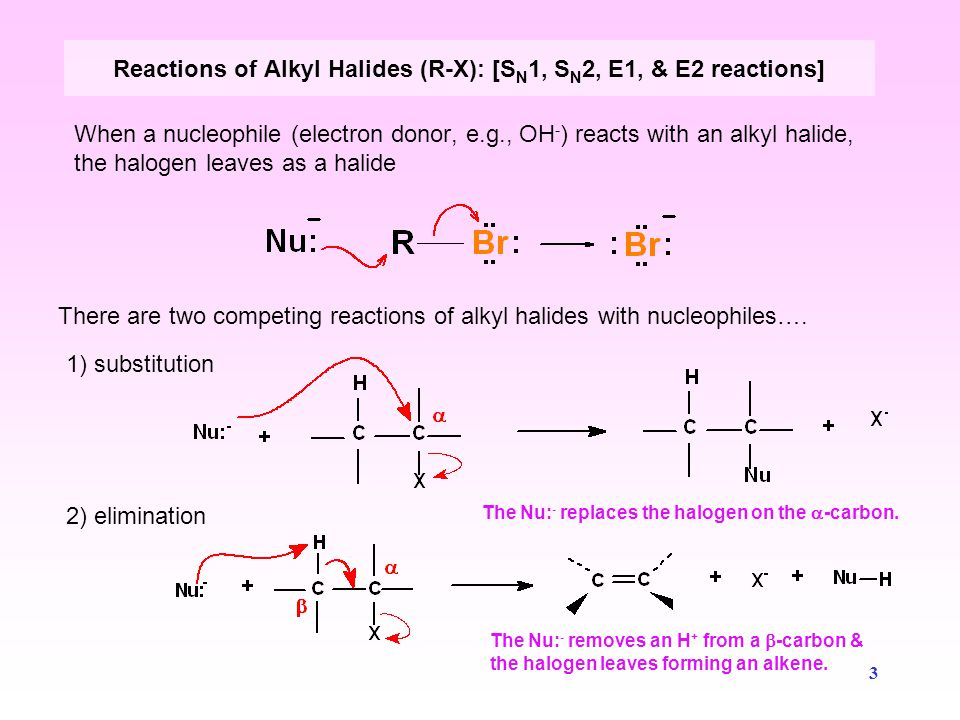 4 There are two kinds of substitution reactions, called S N 1 and S N 2.