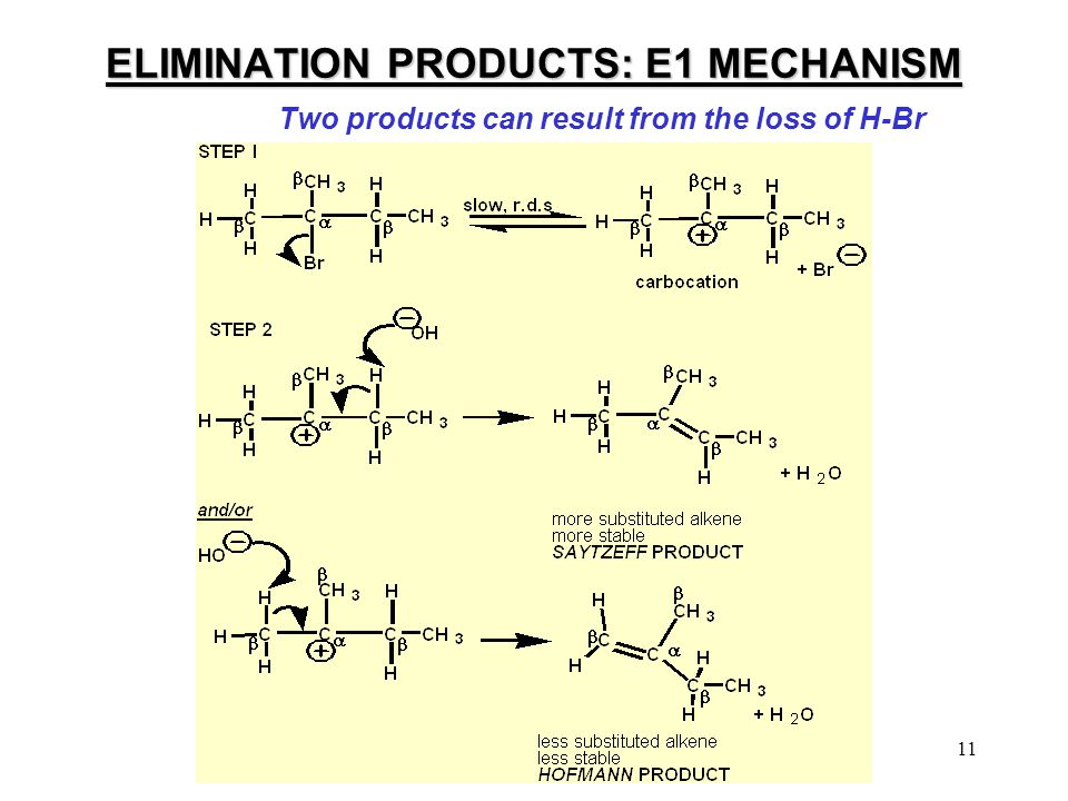 11 ELIMINATION PRODUCTS: E1 MECHANISM Two products can result from the loss of H-Br
