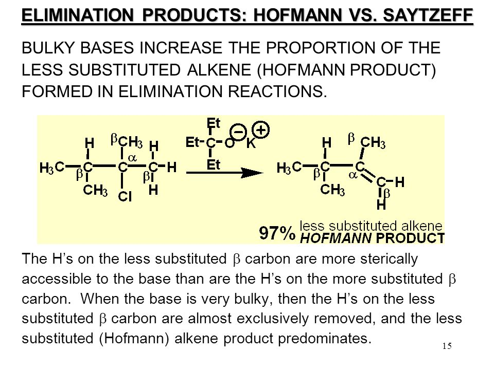 15 ELIMINATION PRODUCTS: HOFMANN VS.