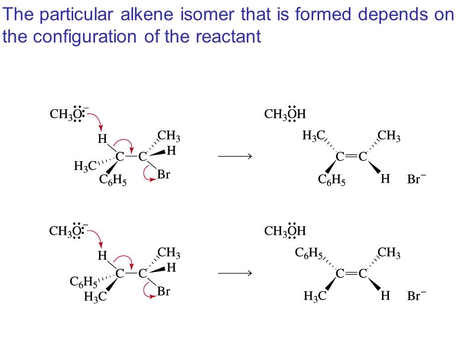 The particular alkene isomer that is formed depends on the configuration of the reactant