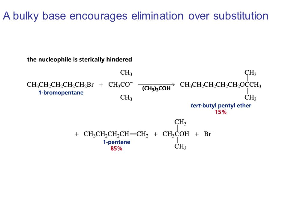 A bulky base encourages elimination over substitution
