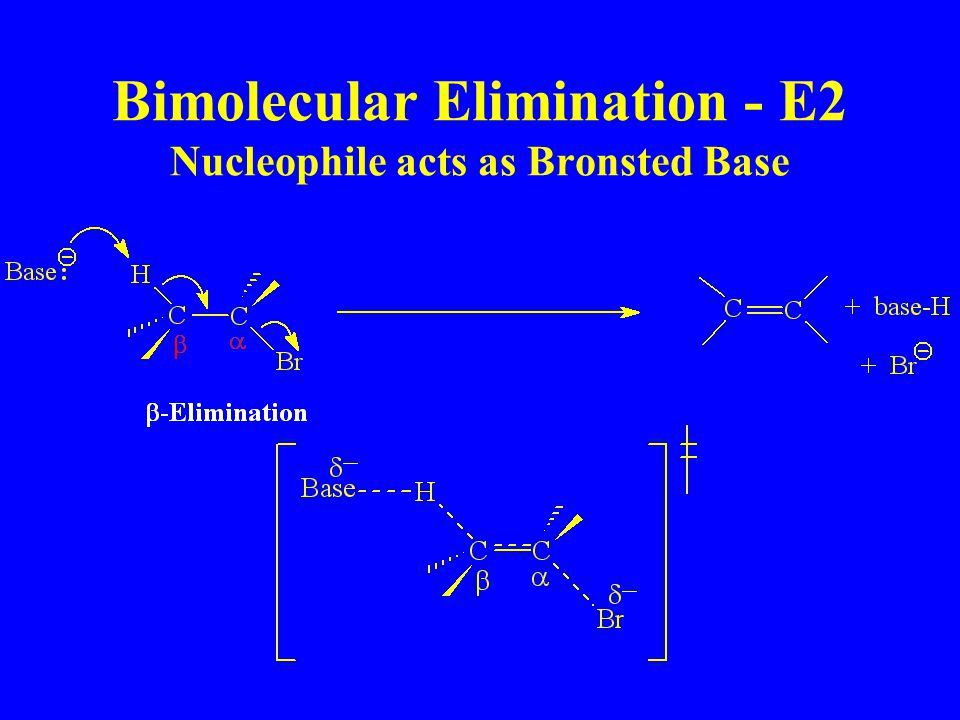 Bimolecular Elimination - E2 Nucleophile acts as Bronsted Base