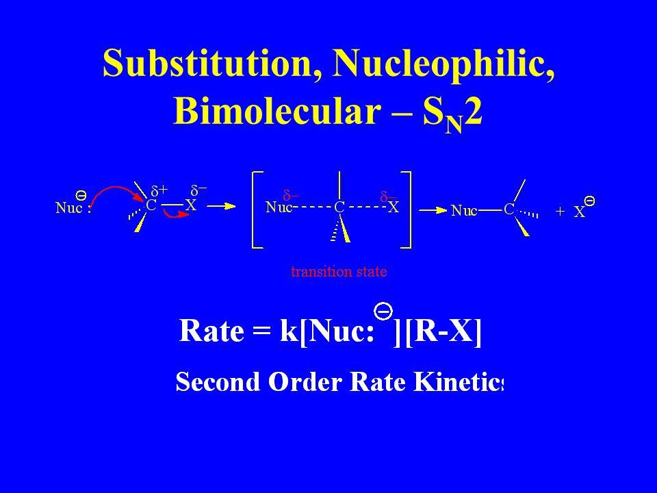 Substitution, Nucleophilic, Bimolecular – S N 2