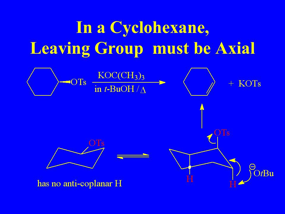 In a Cyclohexane, Leaving Group must be Axial