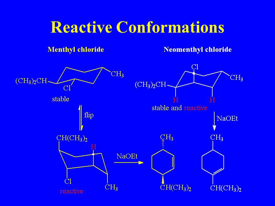 Reactive Conformations