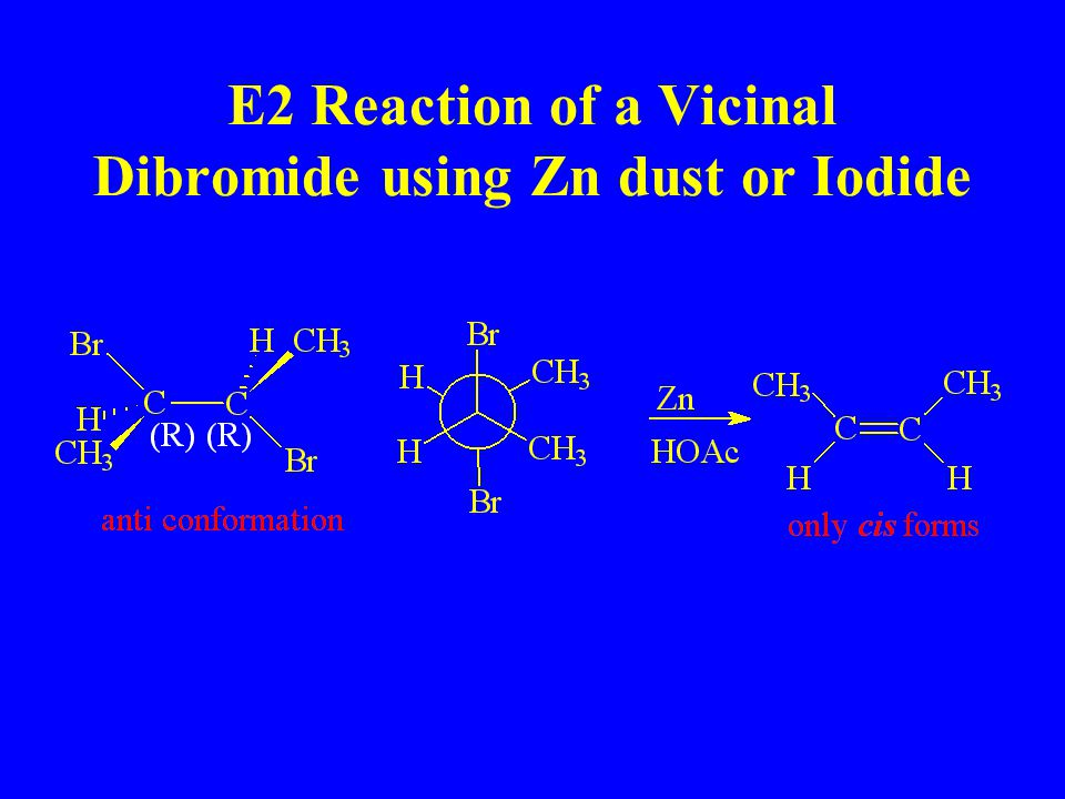 E2 Reaction of a Vicinal Dibromide using Zn dust or Iodide