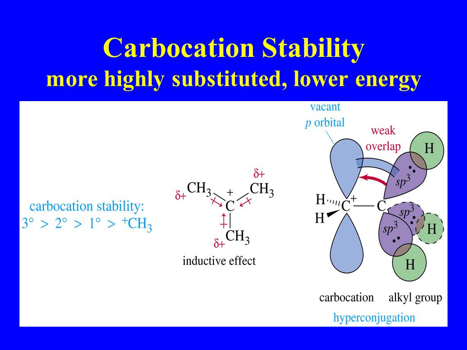 Carbocation Stability more highly substituted, lower energy
