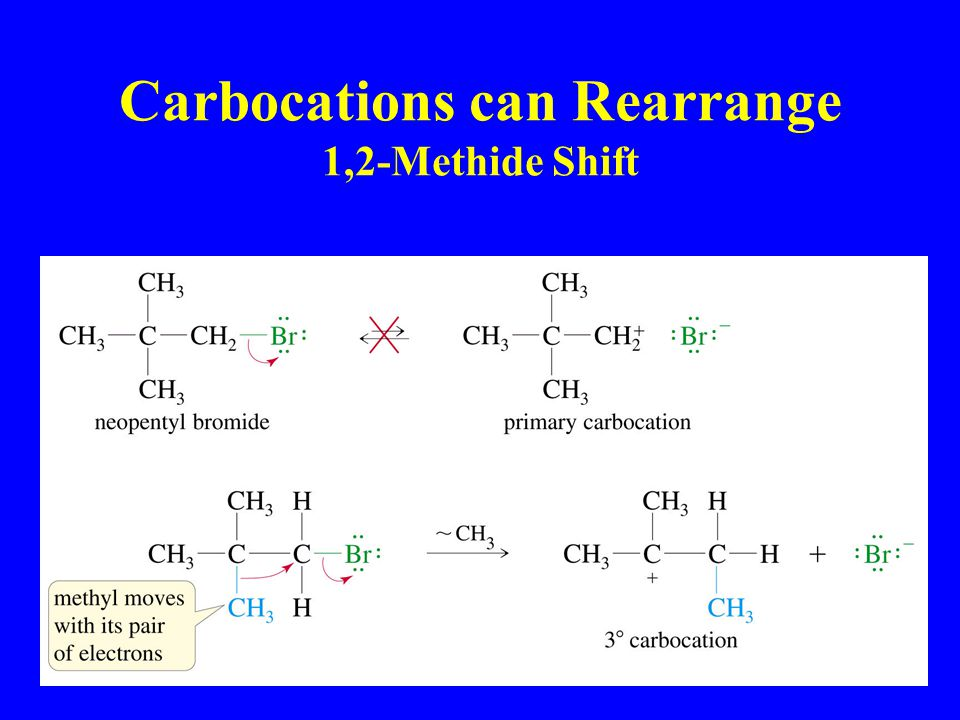 Carbocations can Rearrange 1,2-Methide Shift