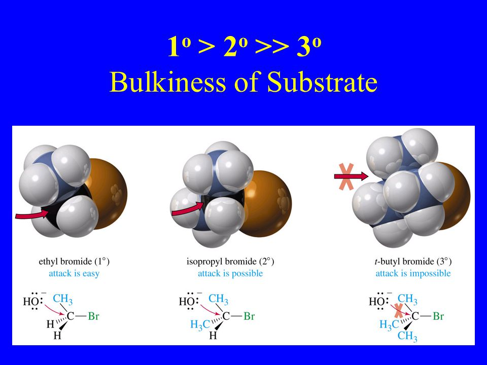1 o > 2 o >> 3 o Bulkiness of Substrate