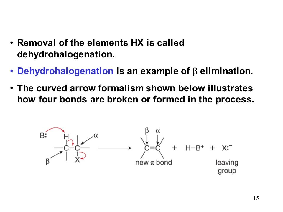 15 Removal of the elements HX is called dehydrohalogenation. Dehydrohalogenation is an example of  elimination. The curved arrow formalism shown belo