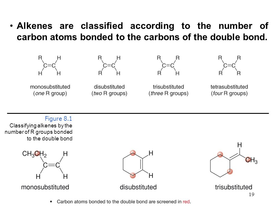 19 Alkenes are classified according to the number of carbon atoms bonded to the carbons of the double bond. Figure 8.1 Classifying alkenes by the numb