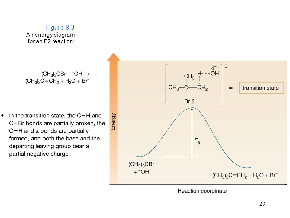 1) Draw the structure of (S)-1-bromo-1-chlorobutane. - ppt download