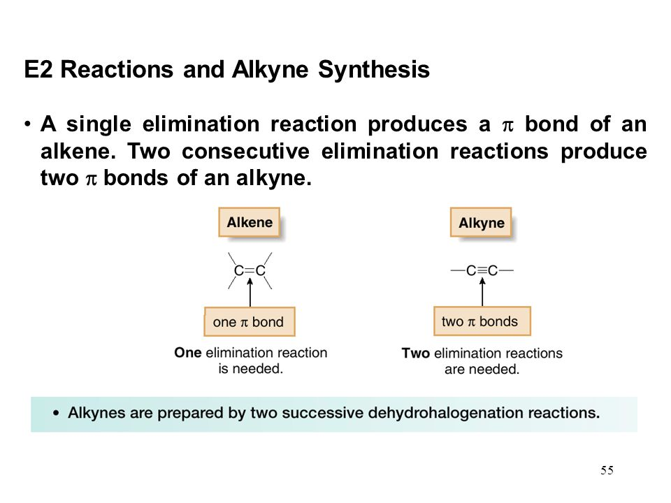 55 A single elimination reaction produces a  bond of an alkene. Two consecutive elimination reactions produce two  bonds of an alkyne. E2 Reactions