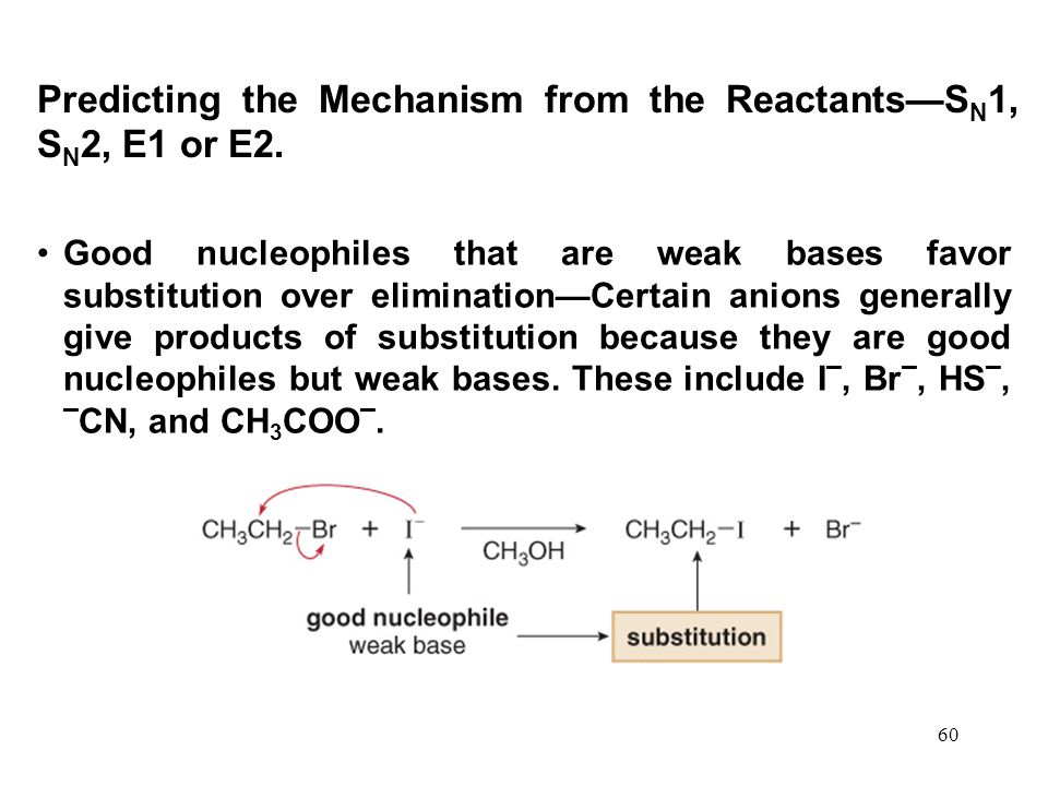 60 Good nucleophiles that are weak bases favor substitution over elimination—Certain anions generally give products of substitution because they are g