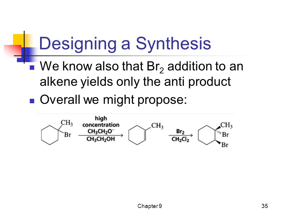 Chapter 935 Designing a Synthesis We know also that Br 2 addition to an alkene yields only the anti product Overall we might propose: