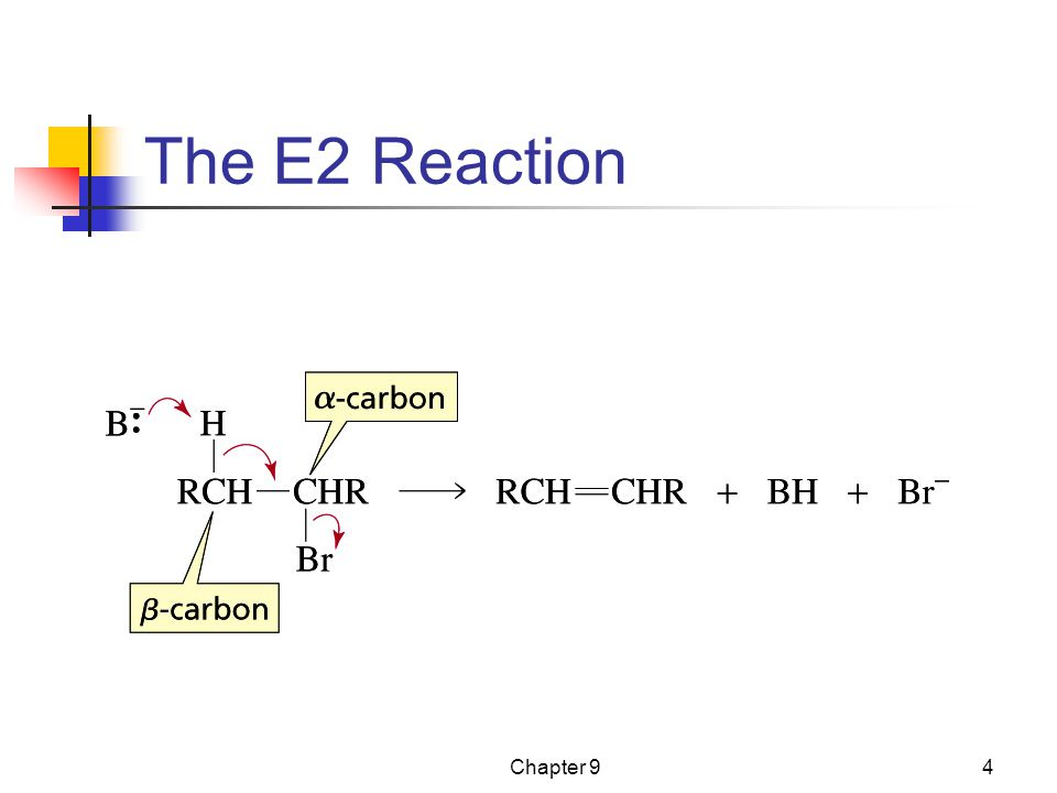 Chapter 94 The E2 Reaction