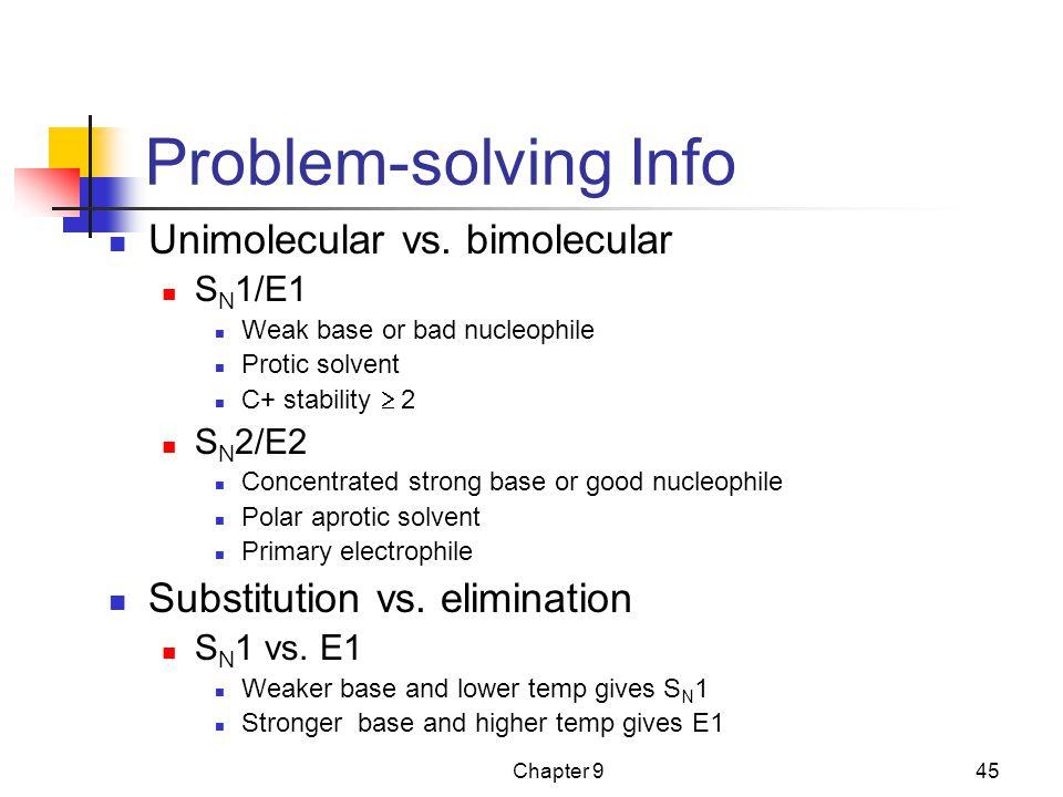 Chapter 945 Problem-solving Info Unimolecular vs.
