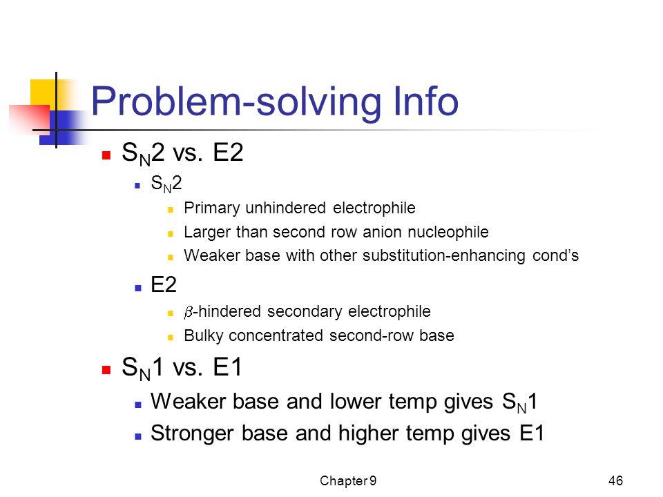 Chapter 946 Problem-solving Info S N 2 vs.