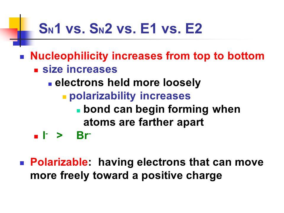 S N 1 vs. S N 2 vs. E1 vs. E2