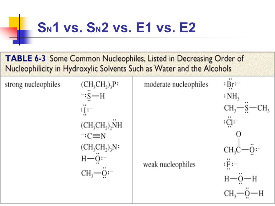 S N 1 vs.S N 2 vs. E1 vs.