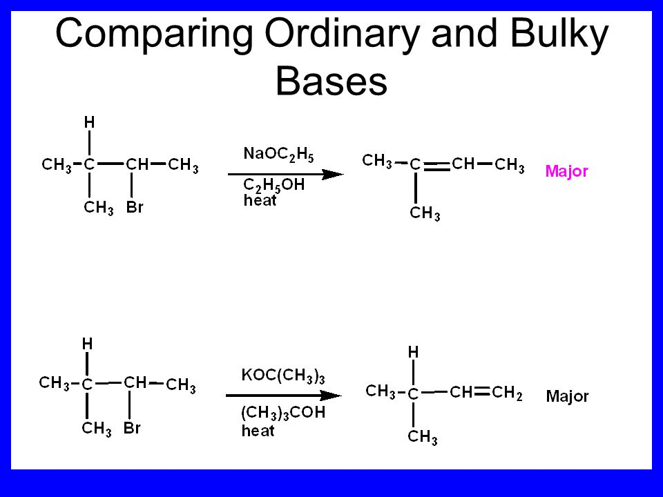 Sect 5.10 Elimination with bulky bases Non-bulky bases, such as hydroxide and ethoxide, give Zaitsev products. Bulky bases, such as potassium tert- bu