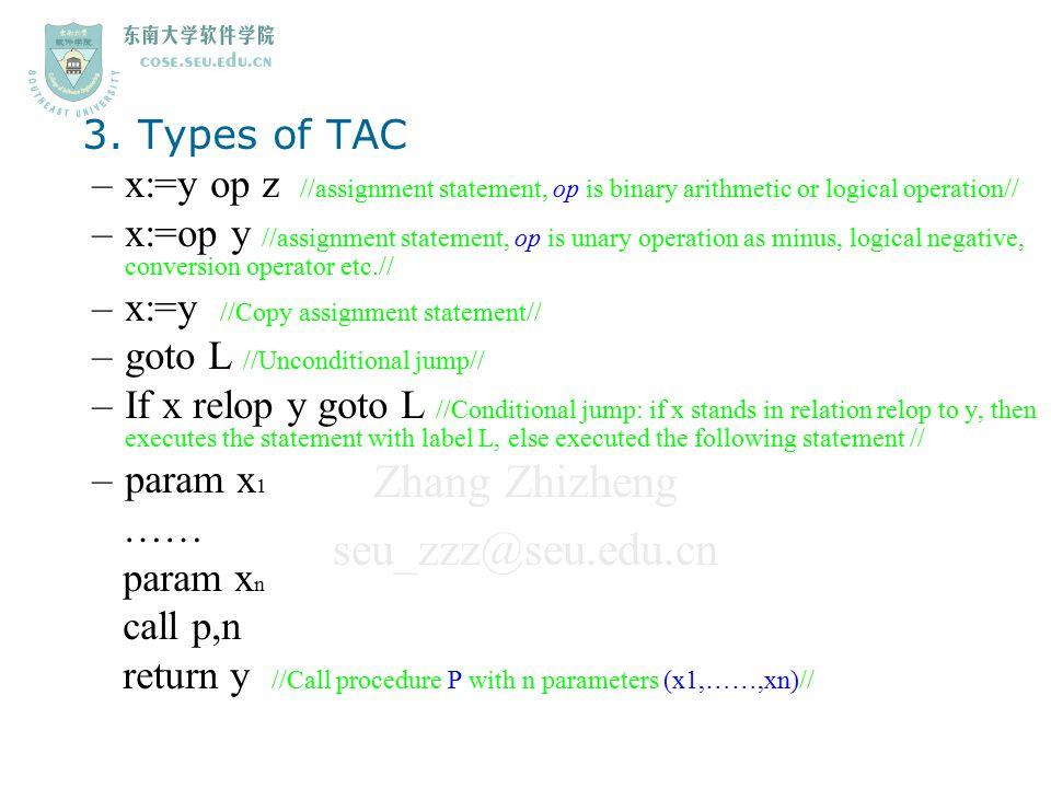 Zhang Zhizheng seu_zzz@seu.edu.cn 3. Types of TAC –x:=y op z //assignment statement, op is binary arithmetic or logical operation// –x:=op y //assignm