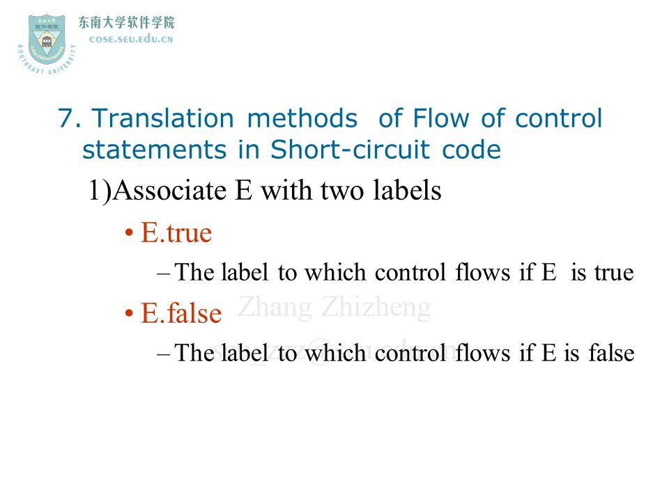 Zhang Zhizheng seu_zzz@seu.edu.cn 7. Translation methods of Flow of control statements in Short-circuit code 1)Associate E with two labels E.true –The