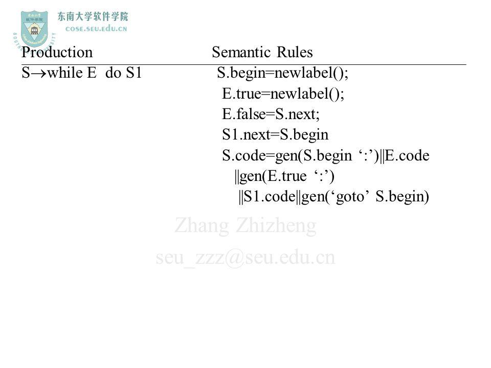 Zhang Zhizheng seu_zzz@seu.edu.cn Production Semantic Rules S  while E do S1 S.begin=newlabel(); E.true=newlabel(); E.false=S.next; S1.next=S.begin S