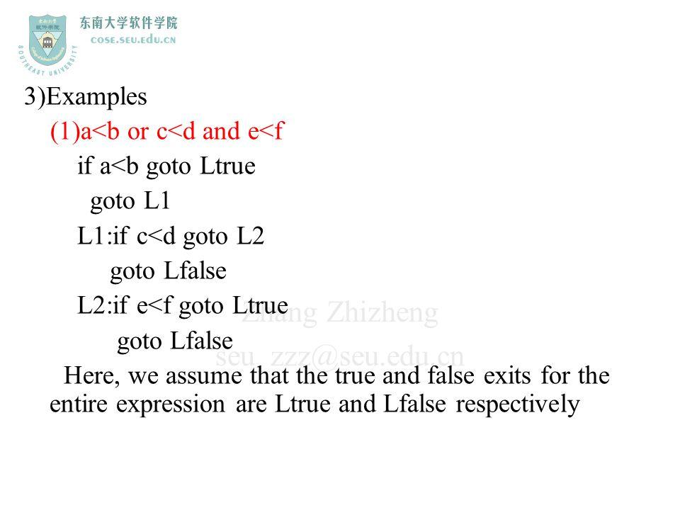 Zhang Zhizheng seu_zzz@seu.edu.cn 3)Examples (1)a<b or c<d and e<f if a<b goto Ltrue goto L1 L1:if c<d goto L2 goto Lfalse L2:if e<f goto Ltrue goto L