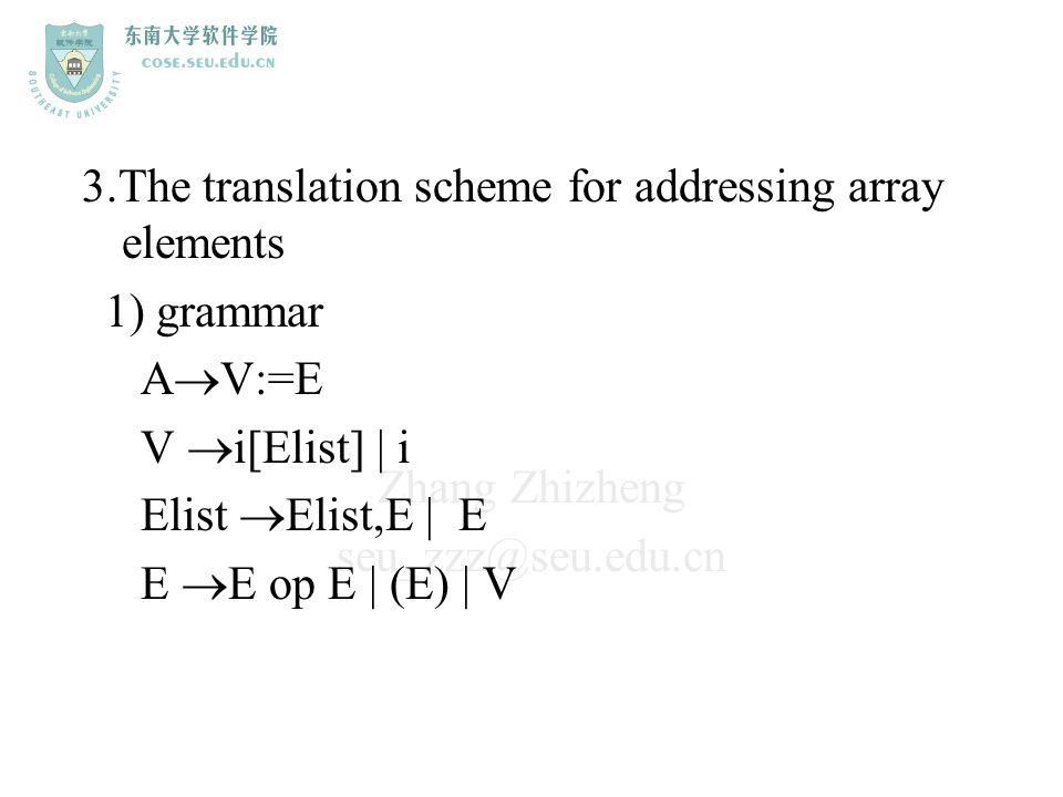 Zhang Zhizheng seu_zzz@seu.edu.cn 3.The translation scheme for addressing array elements 1) grammar A  V:=E V  i[Elist] | i Elist  Elist,E | E E 